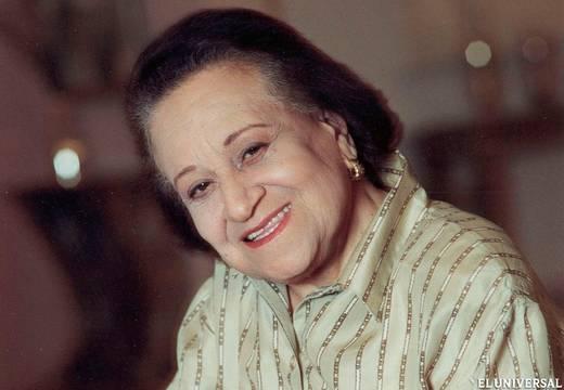 Uno de los personajes inolvidables se lo confió Delia Fiallo por partida doble (Archivo)